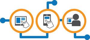 b2b digital consumers